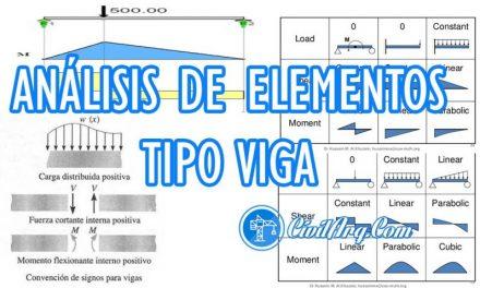 ANÁLISIS DE ELEMENTOS TIPO VIGA