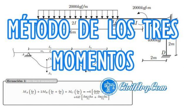 Método de los Tres Momentos
