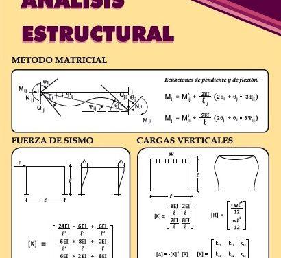 Análisis Estructural – Genaro Delgado Contreras | Libro PDF