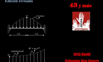Fuerzas de Fijación y Momentos de Empotramiento en Vigas – David Ortiz Soto | Libro PDF