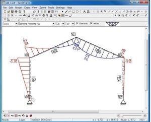 TwoDFrame Programa para análisis estructural 2D