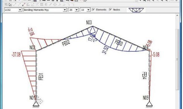 TwoDFrame | Programa para análisis estructural 2D